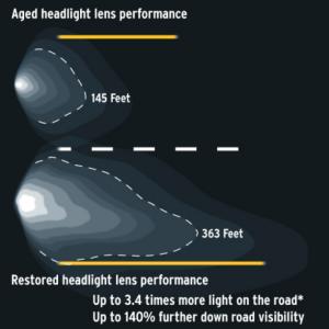 Utah headlight restoration